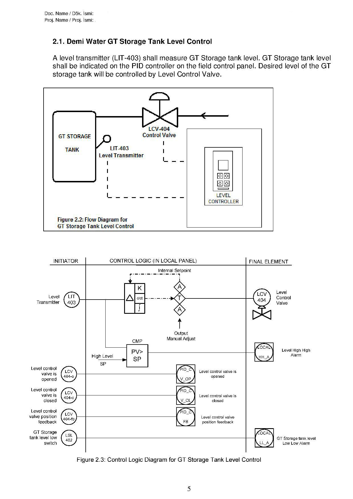 Ln130 Aircon Wiring Diagram